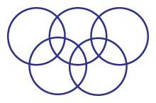 חמישה עיגולים או צורה אחרת?